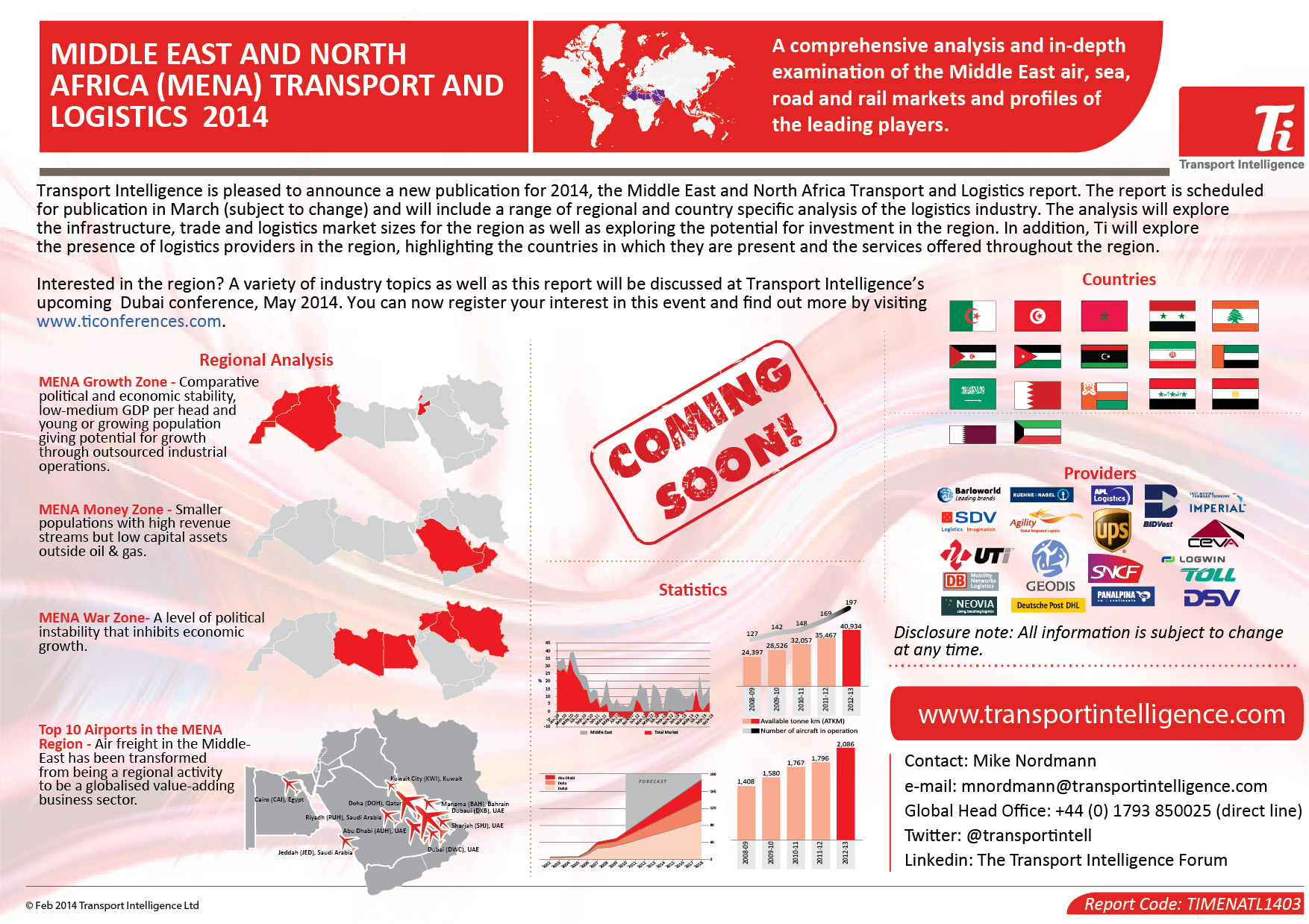 Middle east north africa transport logistics the ti blog click to view full size sciox Image collections