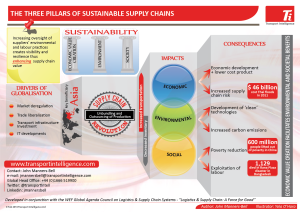 three pillars of sustainable supply chain 1